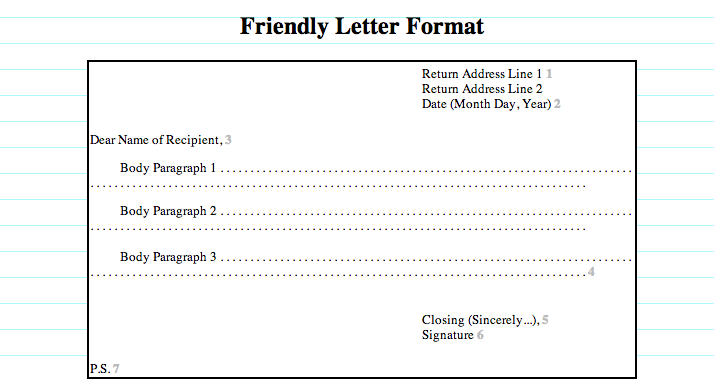 Letter writing mrs heaths third grade classroom in the friendly letter format your address date the closing signature and printed name are all indented to the right half of the page how far you spiritdancerdesigns